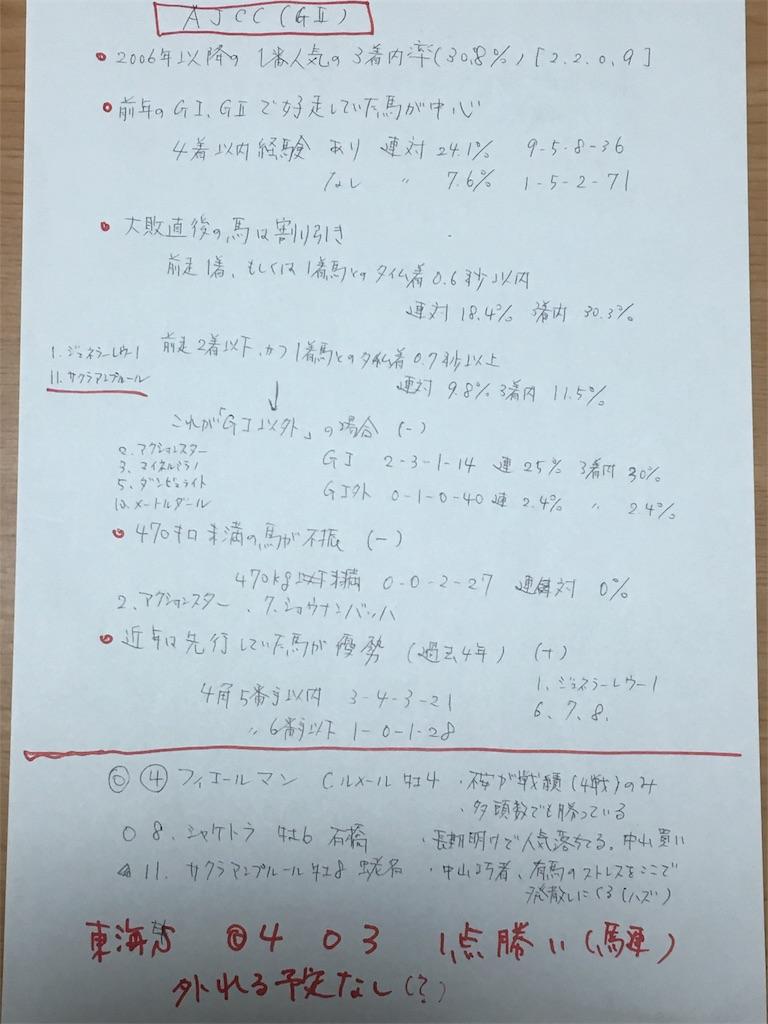 f:id:yuukirena1824:20190120063805j:image