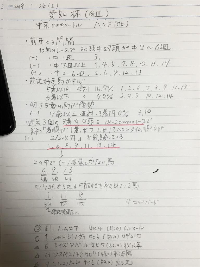f:id:yuukirena1824:20190126012507j:image