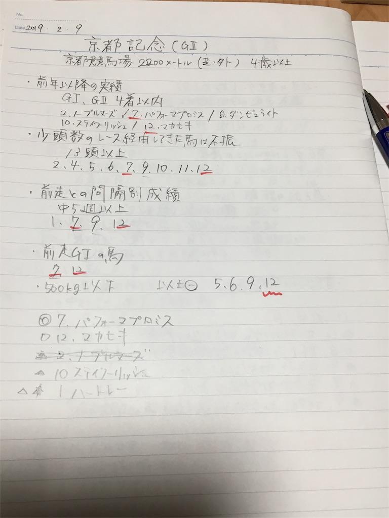 f:id:yuukirena1824:20190209232706j:image