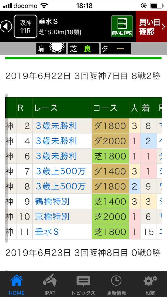 f:id:yuukirena1824:20190622181932p:image