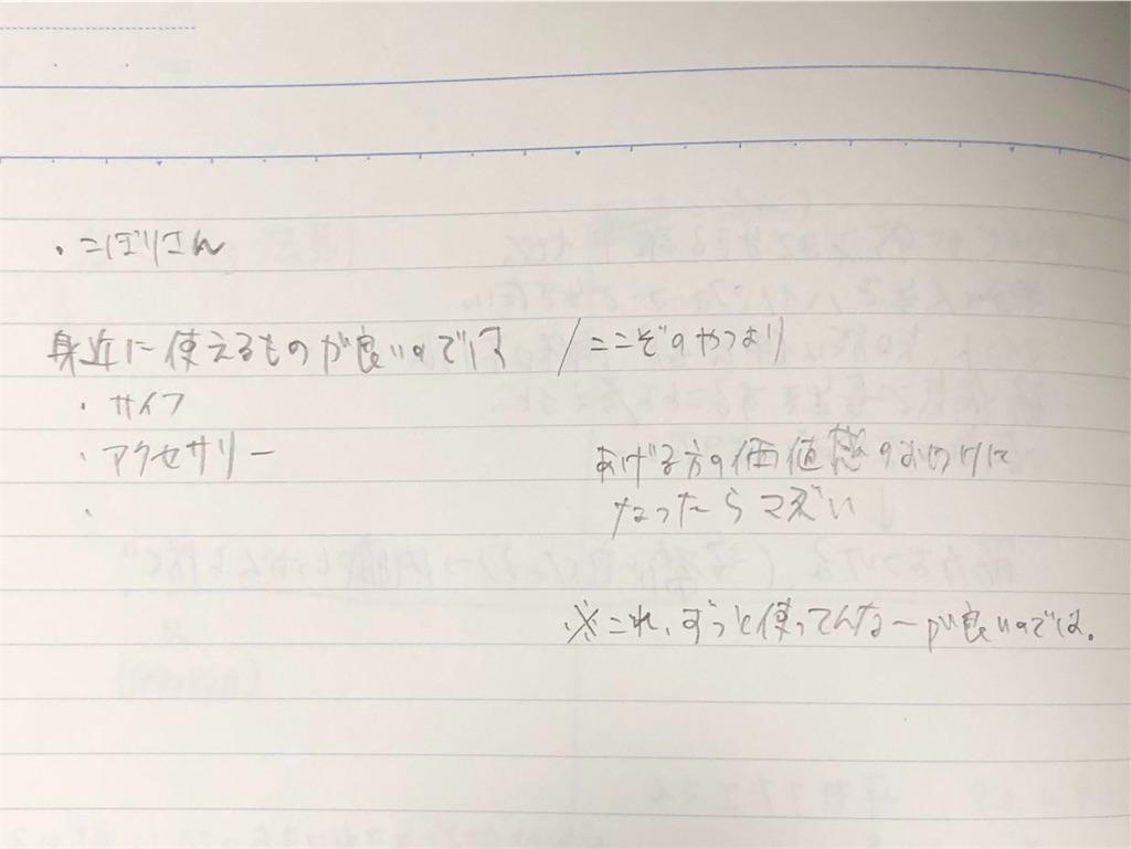f:id:yuukirena1824:20190625002011j:image