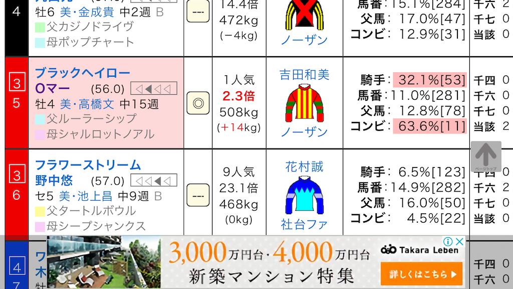 f:id:yuukirena1824:20200118145556p:image