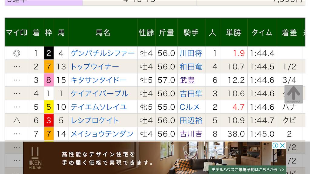f:id:yuukirena1824:20200118150620p:image