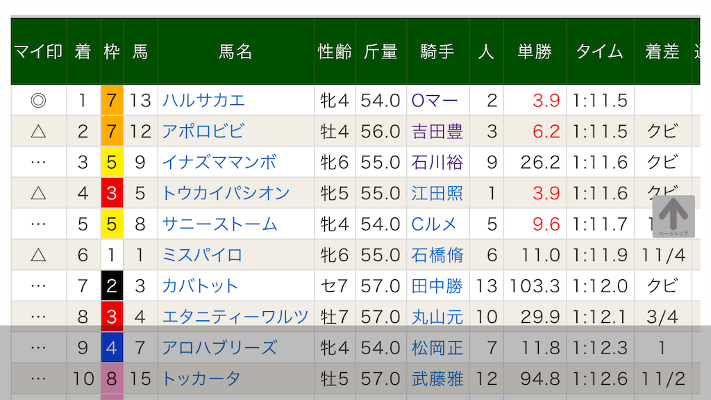 f:id:yuukirena1824:20200121222606p:image