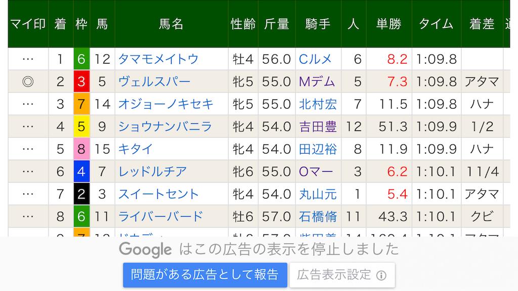 f:id:yuukirena1824:20200121222820p:image