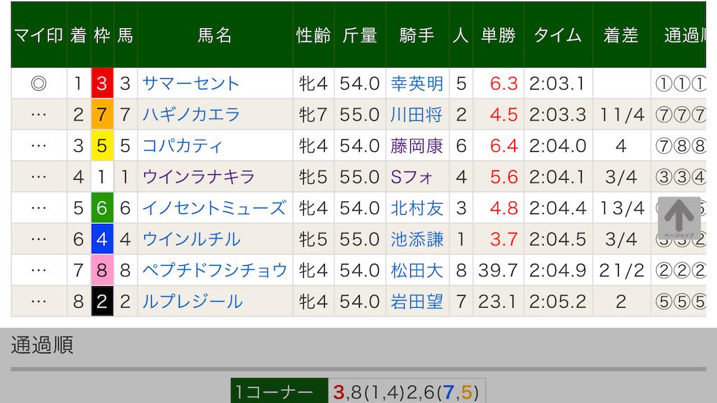 f:id:yuukirena1824:20200121223018p:image