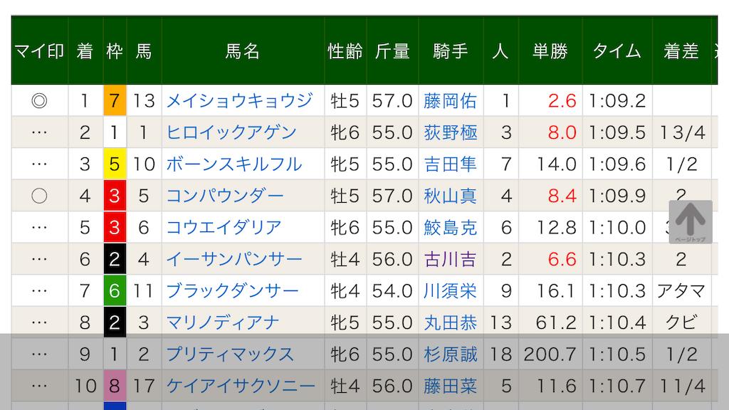 f:id:yuukirena1824:20200121223128p:image