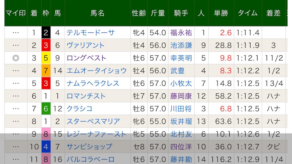 f:id:yuukirena1824:20200121223156p:image