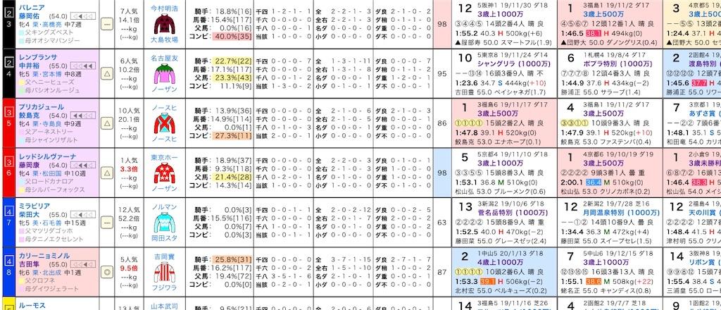 f:id:yuukirena1824:20200125103923j:image