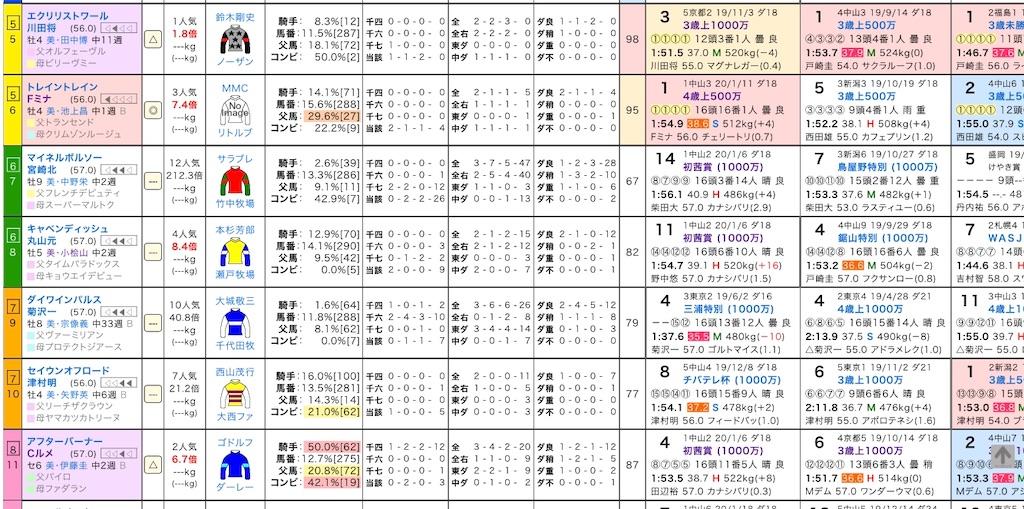 f:id:yuukirena1824:20200125224638j:image