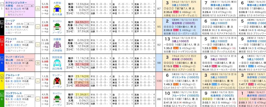 f:id:yuukirena1824:20200125225448j:image