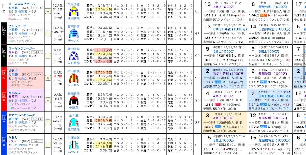f:id:yuukirena1824:20200125230810j:image