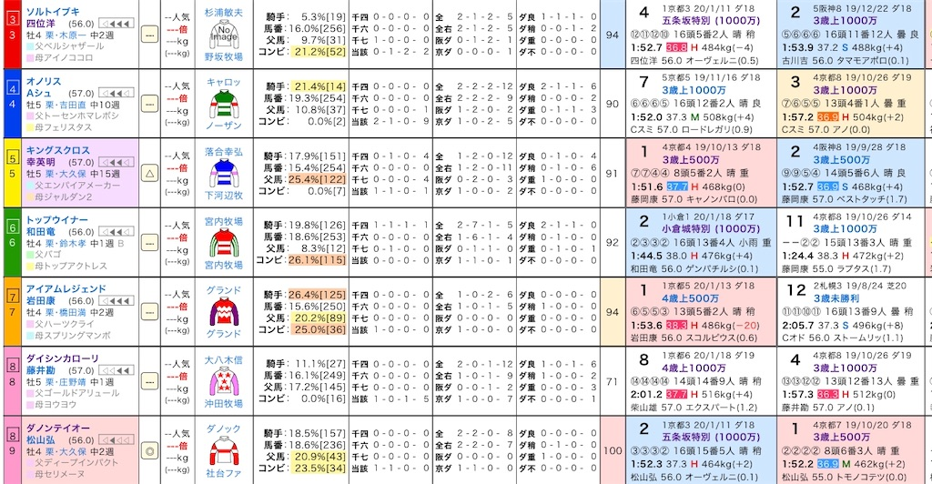 f:id:yuukirena1824:20200201213801j:image