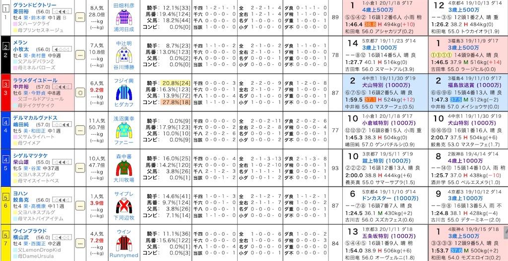 f:id:yuukirena1824:20200202082933j:image