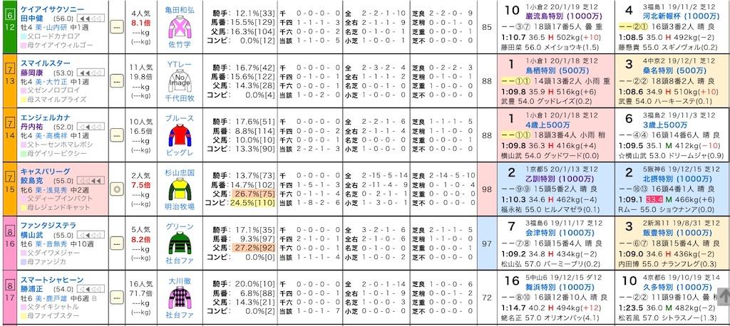 f:id:yuukirena1824:20200202083607j:image
