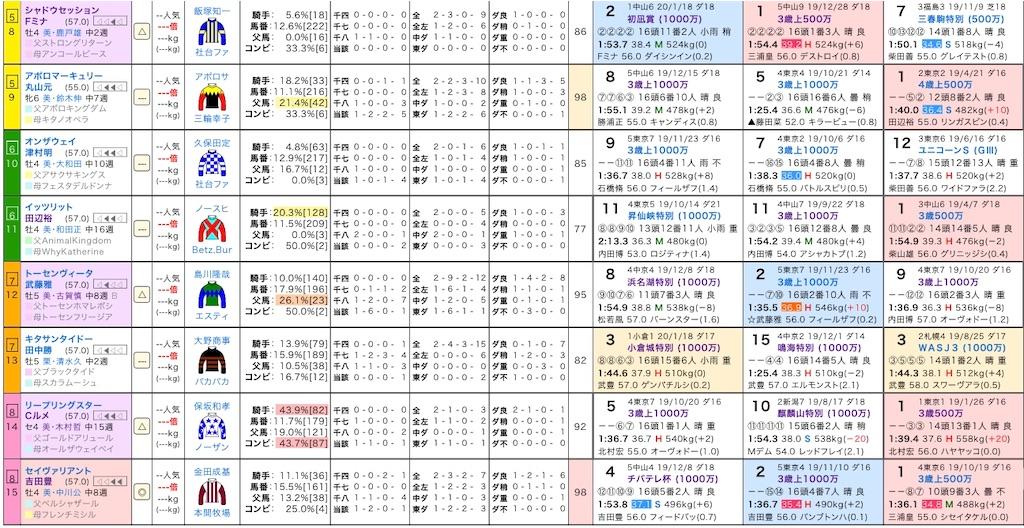 f:id:yuukirena1824:20200207165411j:image