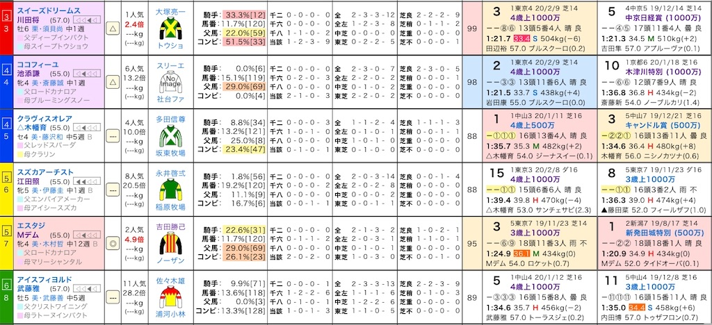 f:id:yuukirena1824:20200221223449j:image