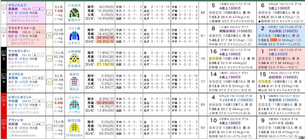 f:id:yuukirena1824:20200229230819j:image