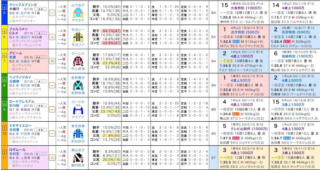 f:id:yuukirena1824:20200307165149j:image