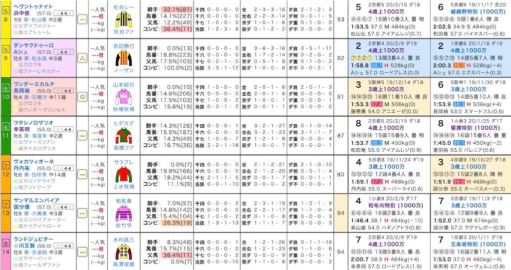 f:id:yuukirena1824:20200307174726j:image