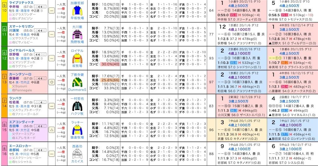 f:id:yuukirena1824:20200307181021j:image