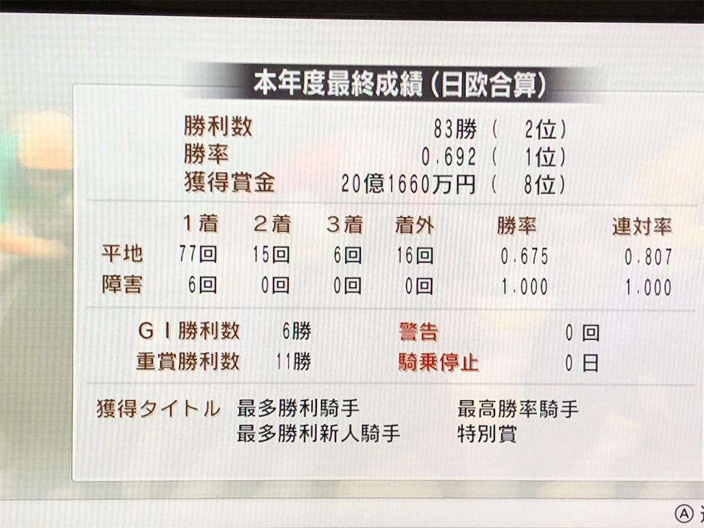 f:id:yuukirena1824:20200608013200j:image