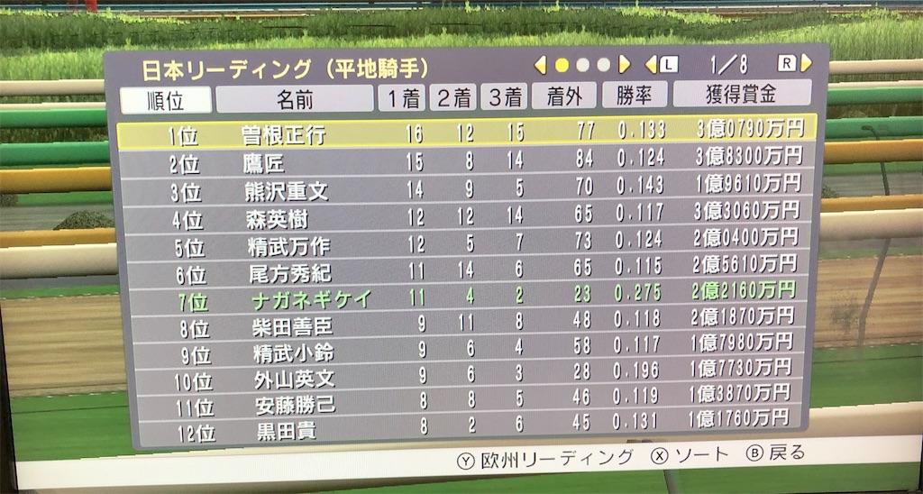 f:id:yuukirena1824:20200609002959j:image