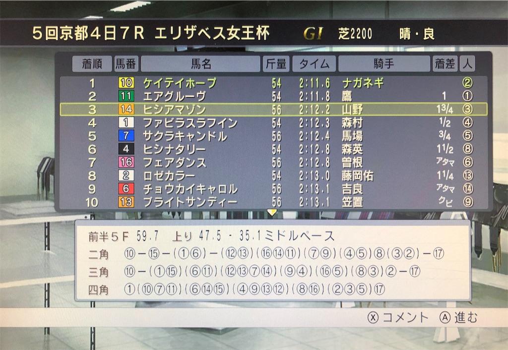 f:id:yuukirena1824:20200611013503j:image
