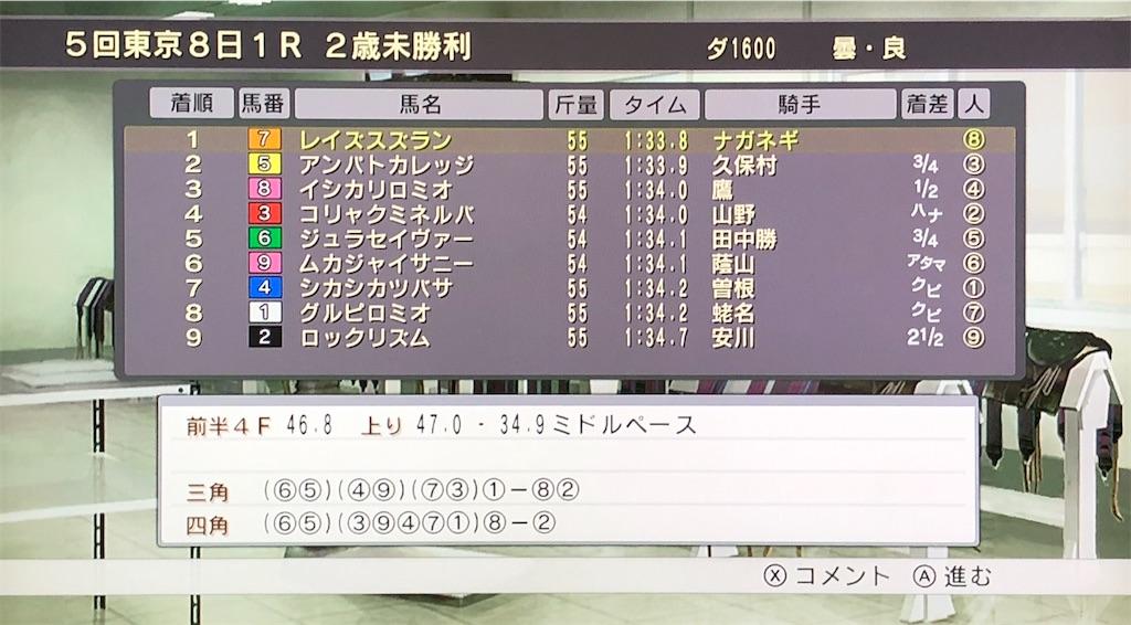 f:id:yuukirena1824:20200612213102j:image