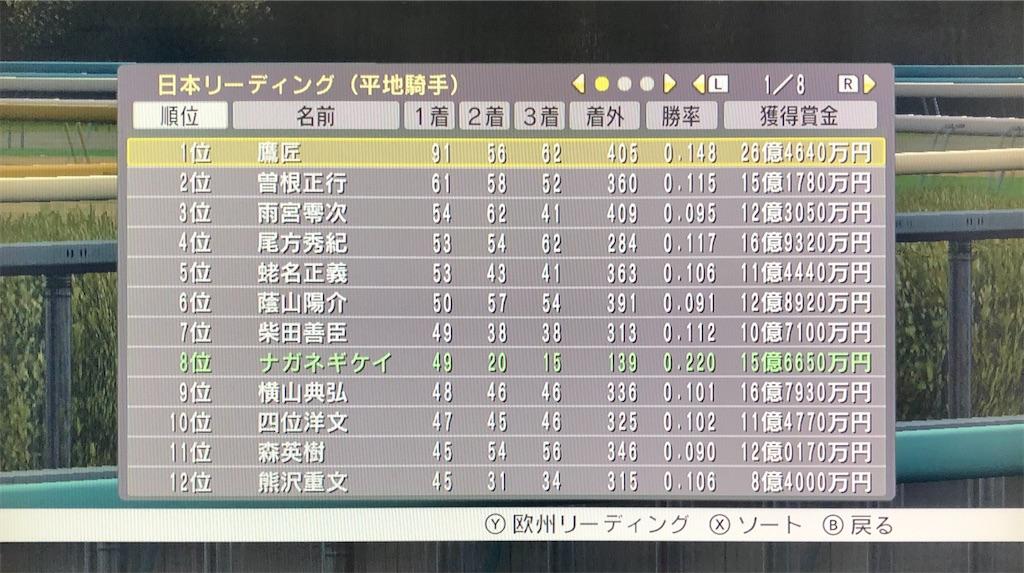 f:id:yuukirena1824:20200612213105j:image