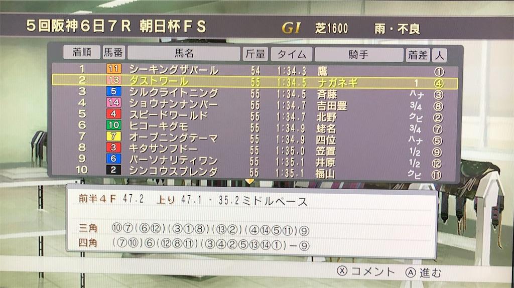 f:id:yuukirena1824:20200612213109j:image