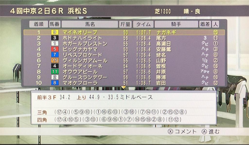 f:id:yuukirena1824:20200612213112j:image