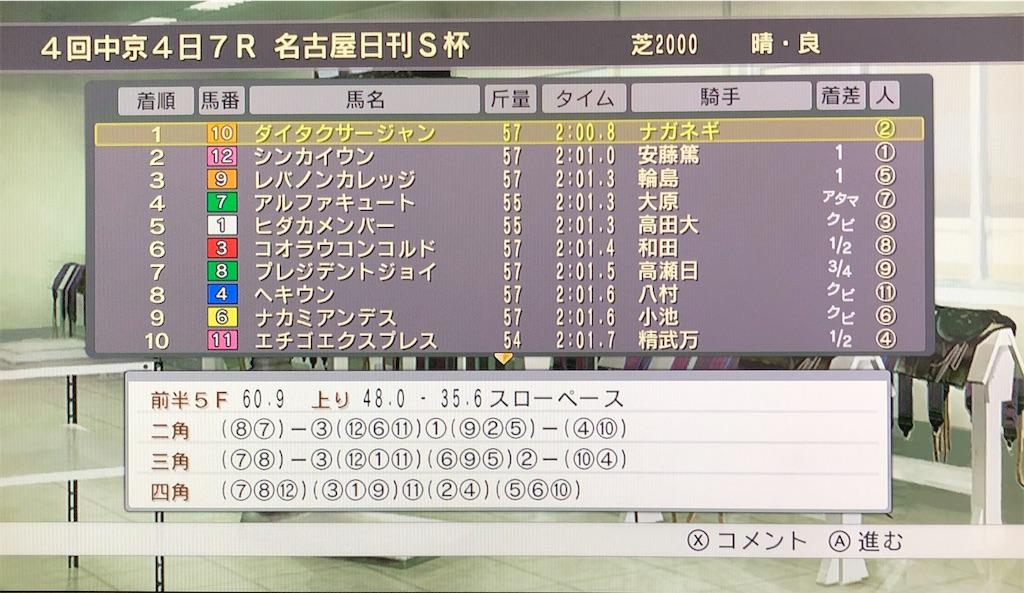 f:id:yuukirena1824:20200612213116j:image