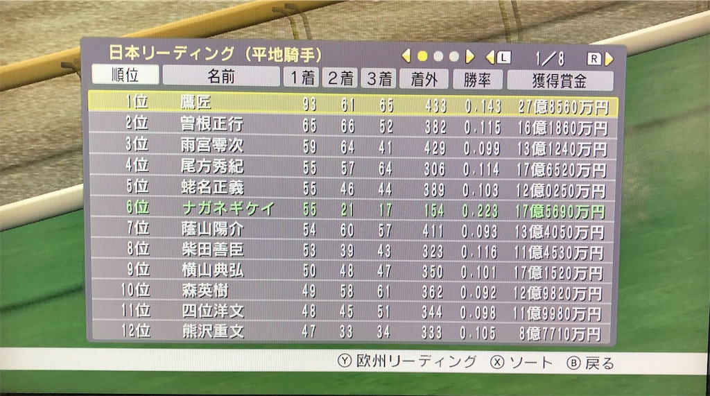 f:id:yuukirena1824:20200613003043j:image