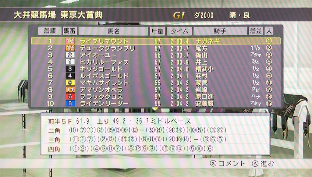 f:id:yuukirena1824:20200613003052j:image