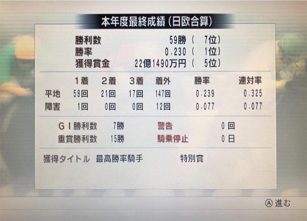 f:id:yuukirena1824:20200613004314j:image