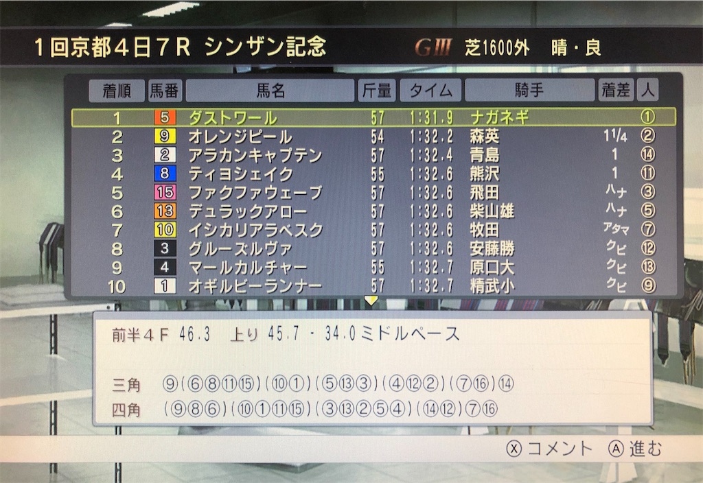 f:id:yuukirena1824:20200613085312j:image