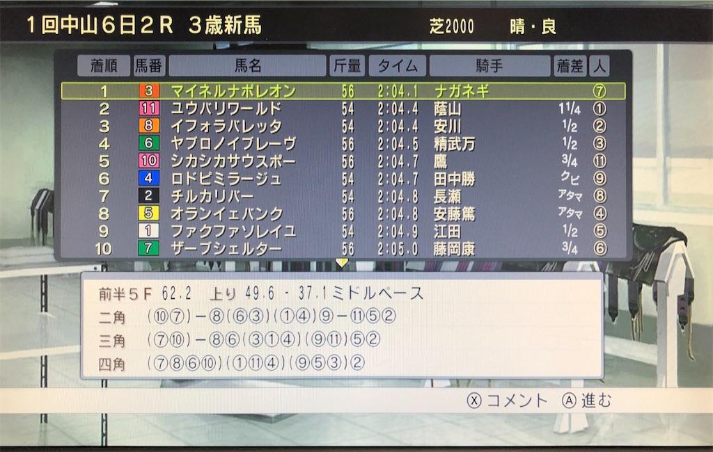 f:id:yuukirena1824:20200613085327j:image