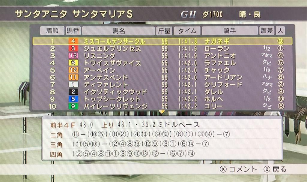 f:id:yuukirena1824:20200616012049j:image