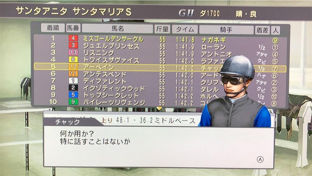 f:id:yuukirena1824:20200616012112j:image
