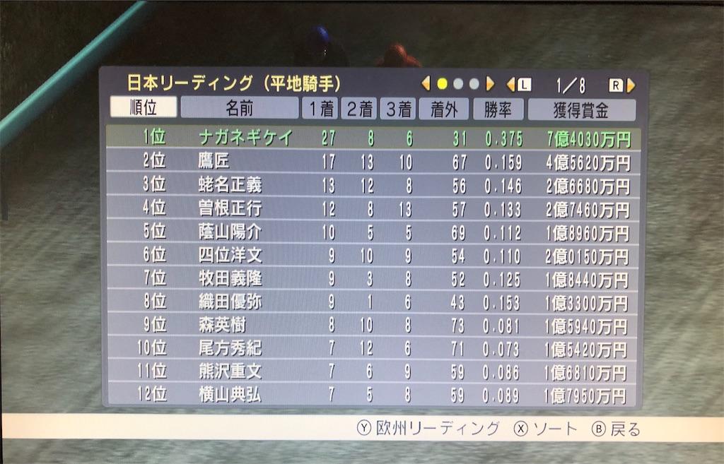 f:id:yuukirena1824:20200616015451j:image