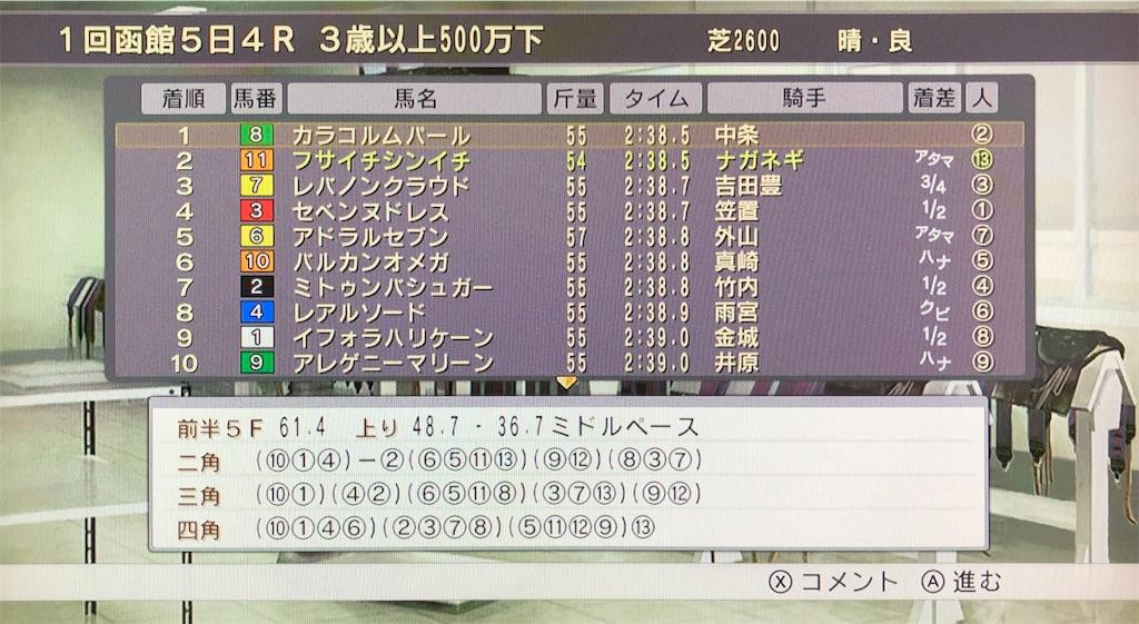 f:id:yuukirena1824:20200616120818j:image