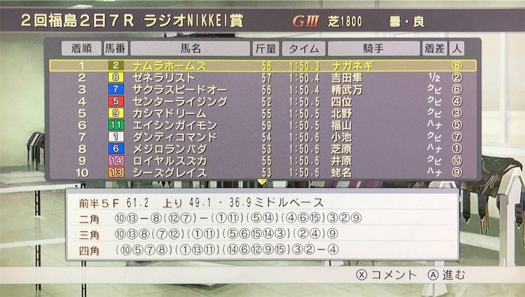 f:id:yuukirena1824:20200616120845j:image