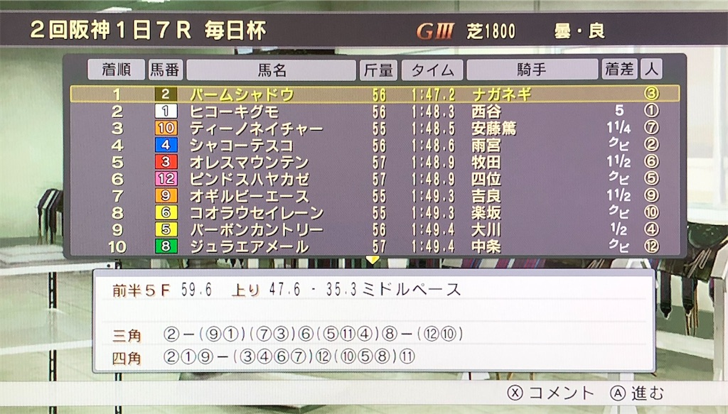 f:id:yuukirena1824:20200617002841j:image