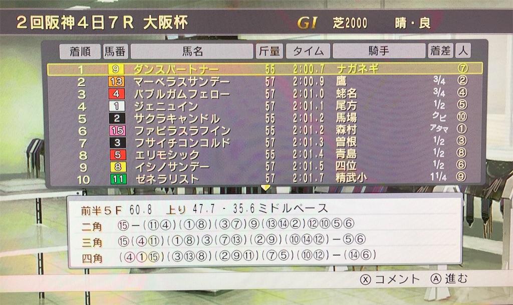 f:id:yuukirena1824:20200619005320j:image