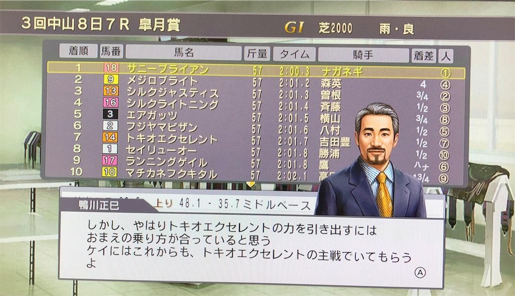 f:id:yuukirena1824:20200619005344j:image