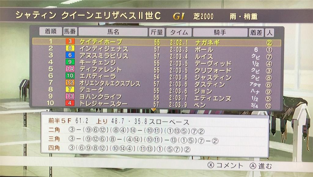 f:id:yuukirena1824:20200619005500j:image