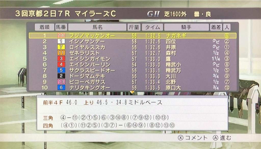 f:id:yuukirena1824:20200619005551j:image