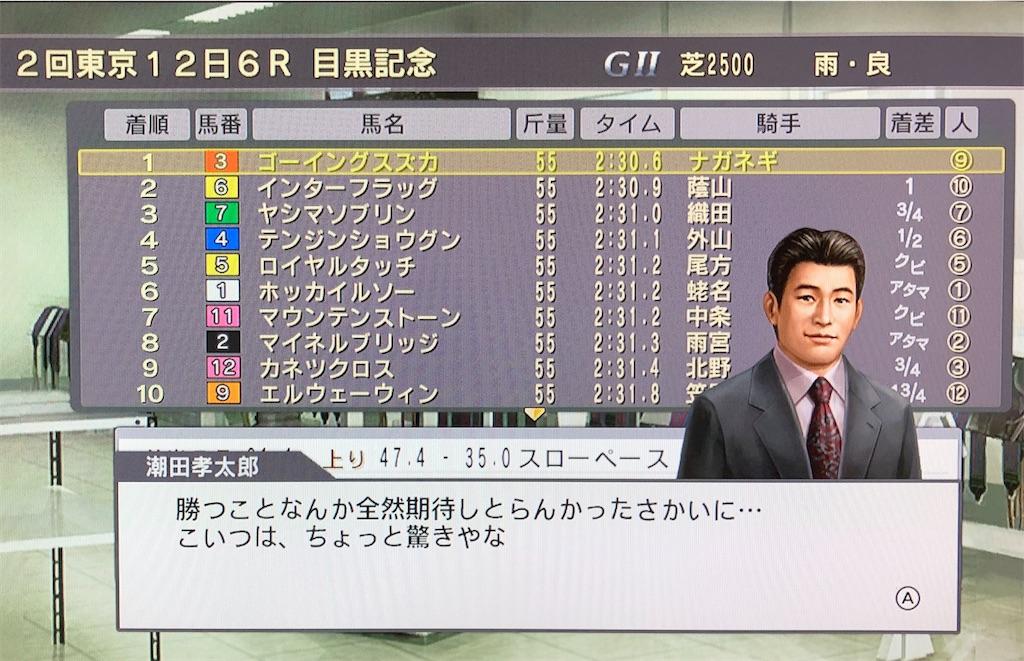 f:id:yuukirena1824:20200622003136j:image