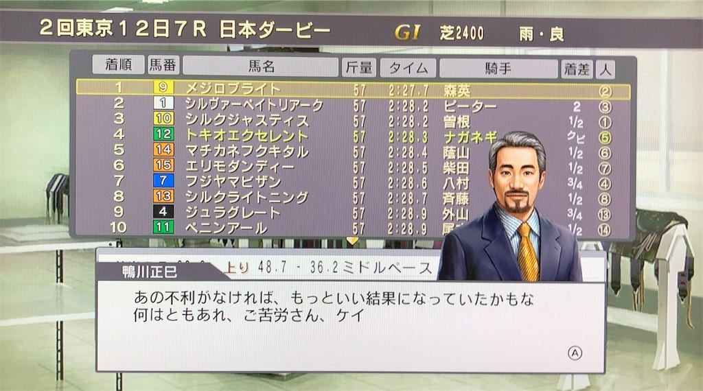 f:id:yuukirena1824:20200622003208j:image